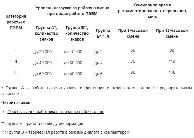 таблица статья